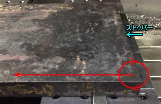 刃物の進行方向とストッパーの位相