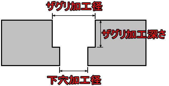 キャップボルト(六角穴付きボルト)用ザグリ図
