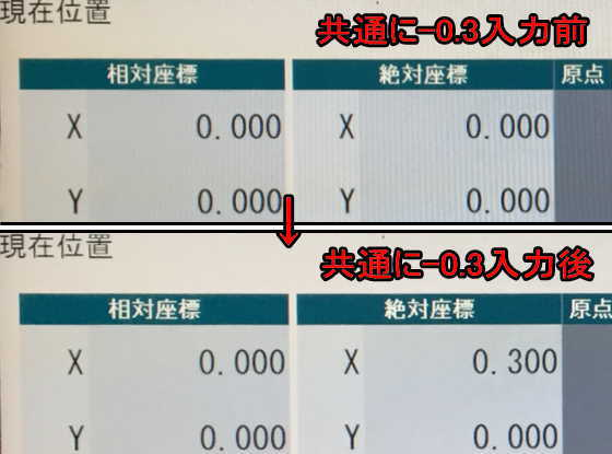ワーク座標共通入力比較