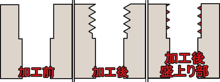 ロールタップ加工イメージ