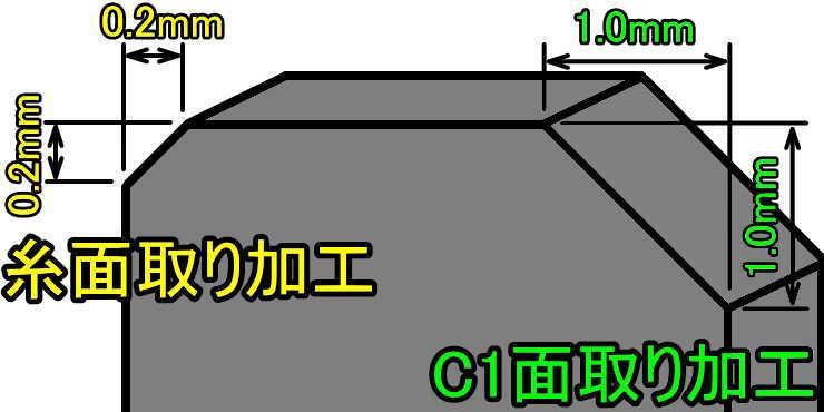糸面取りとC1面取り加工の説明(立体)