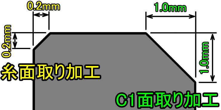 糸面取りとC1面取り加工の説明
