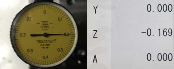 測定誤差0.031mm