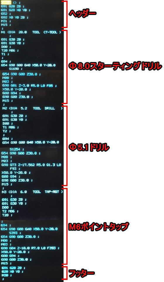 NCプログラム構成