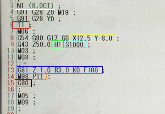 G81モミ付けプログラム編集