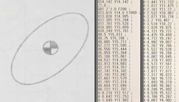 直線補間で楕円形の加工
