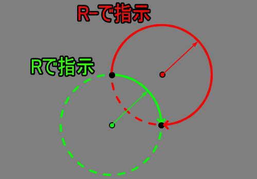 円弧指令RとR-の比較