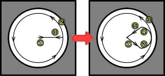 G03一周円弧加工