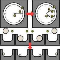 G03円弧加工説明