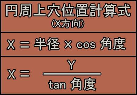 円周上X方向穴位置計算式