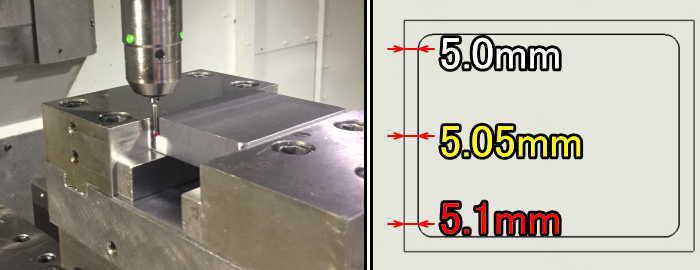 原点から近い位置で加工原点を取った場合の寸法