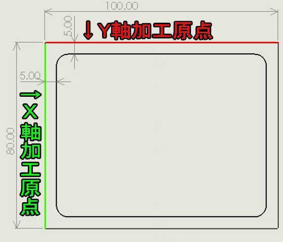 図面でX軸Y軸の加工原点の確認
