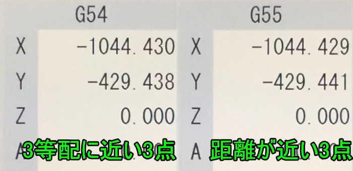 3点位置の違いによる測定誤差