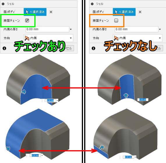 シェル化の接面チェーンの違い2