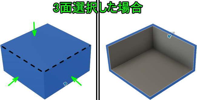 上面と正面と側面を選択してシェル化