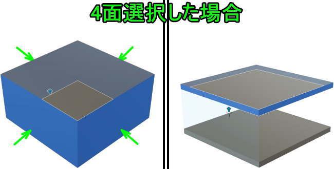 背面と正面と側面を選択してシェル化