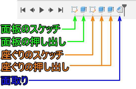 3DCAD FUSION360 アイコンの説明