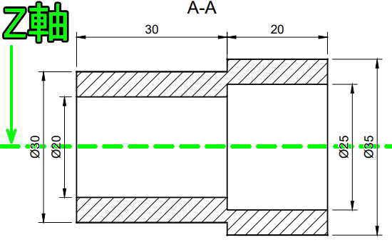Z軸と平行にスケッチの作成
