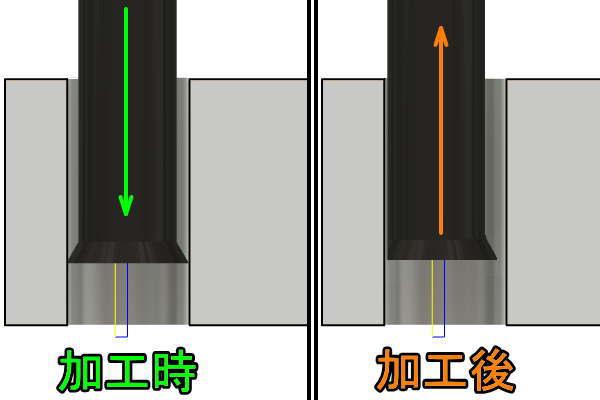 ファインボア-シフトサイクルイメージ画像2