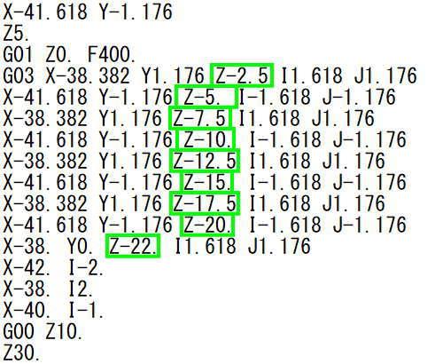 ボアミルncプログラム