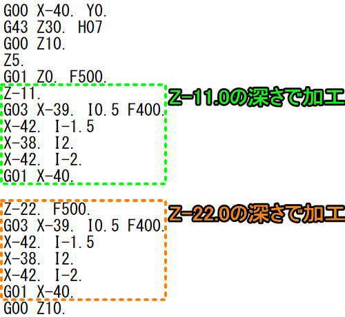 円形ポケットミルncプログラム