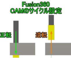 3DCAD FUSIOM360 CAMのサイクル設定