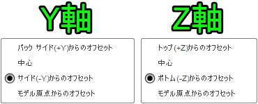 Y軸とZ軸のマイナスサイドからのオフセット