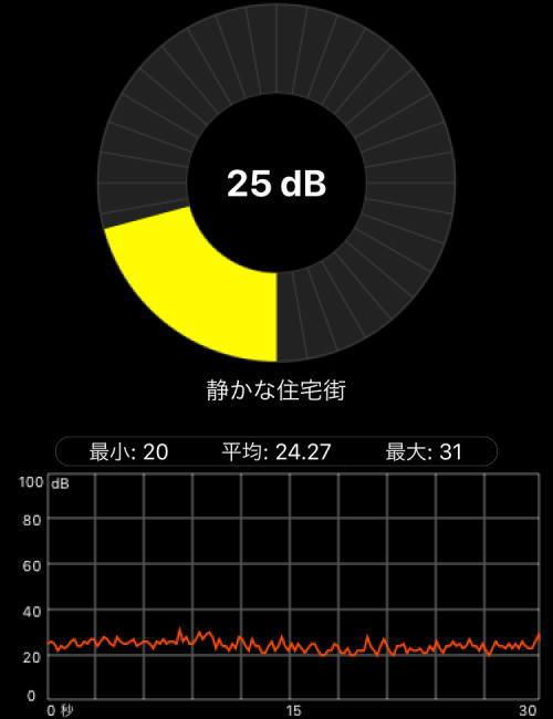 Prusa i3 MK3Sで隣の部屋の騒音測定25dB