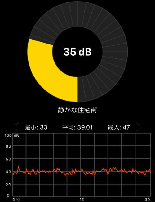 Prusa i3 MK3Sで2mの騒音測定35dB