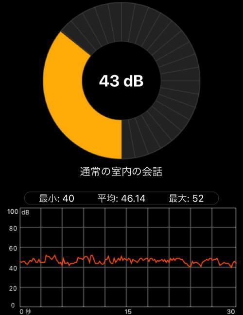 Prusa i3 MK3Sで50cmの騒音測定43dB