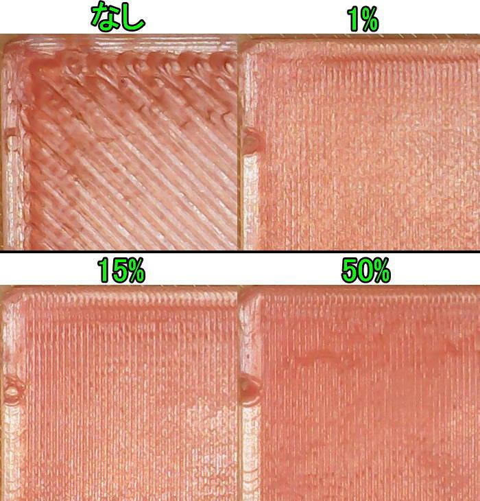 3dプリンターアイロニングFlow rateの拡大比較