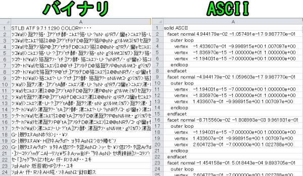 Fusion360でSTL形式のバイナリとASCIIの違い