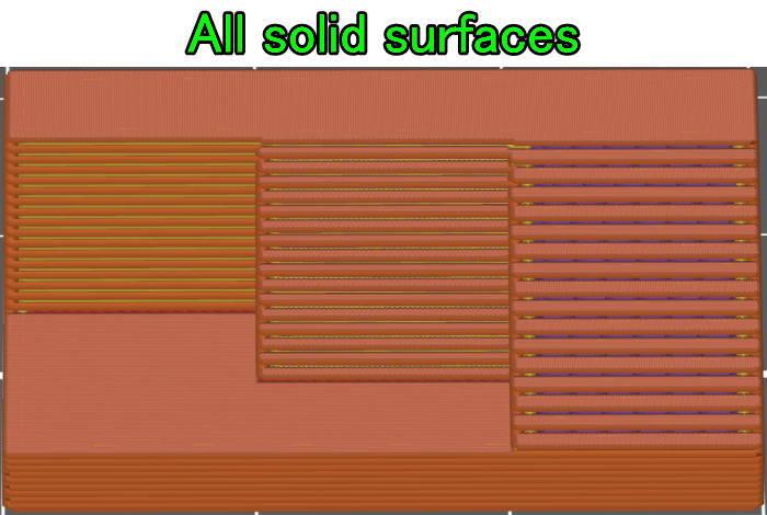 prusaスライサーでAll solid surfaces設定シミュレーション