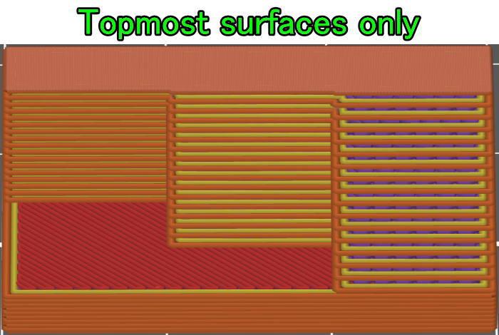 prusaスライサーでTopmost surfaces only設定シミュレーション